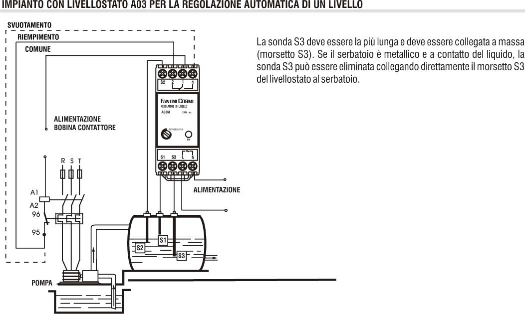 REGULATOR DE NIVEL ELECTRONIC  A03 M